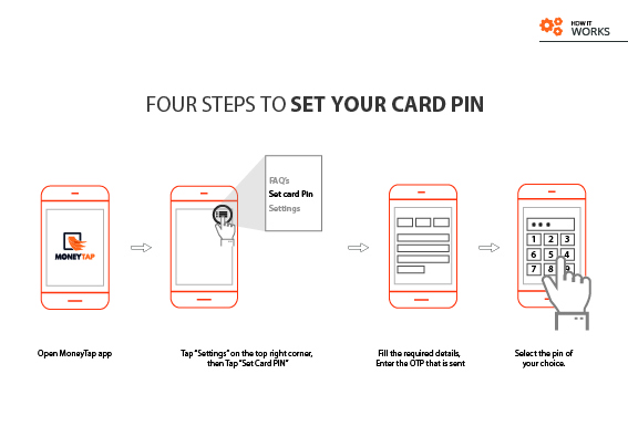 MoneyTap: Four Steps to Set Your Card Pin